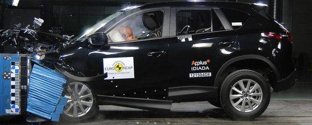 Mazda CX-5 a primit cinci stele la testele de siguranta Euro NCAP
