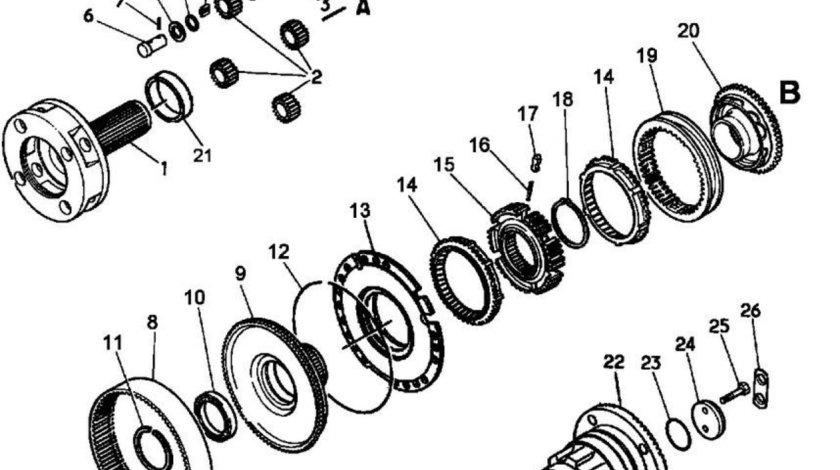 Mecanism sincron capat cutie viteze Renault Midlum (poz.20) EURORICAMBI 5001850322
