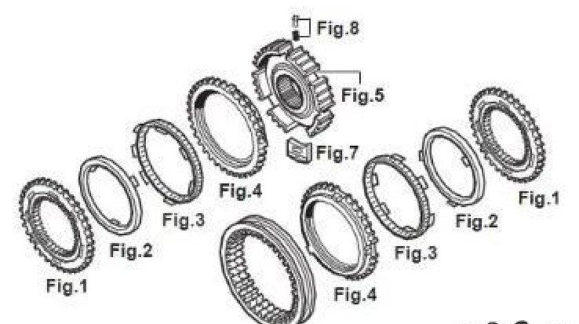 Mecanism sincron cutie viteza Iveco Trakker (poz.43,44,45,46,47) EURORICAMBI 95534365
