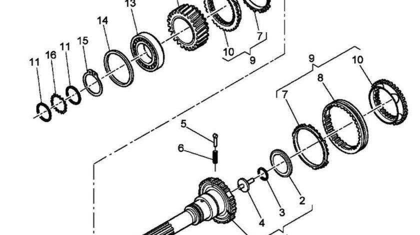 Mecanism sincronizare cutie viteza manuala Renault Premium DXi (poz.9) EURORICAMBI+C.E.I 5001845809