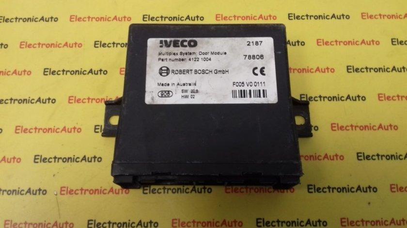 Modul Usa Iveco, F005V00111, 41221004