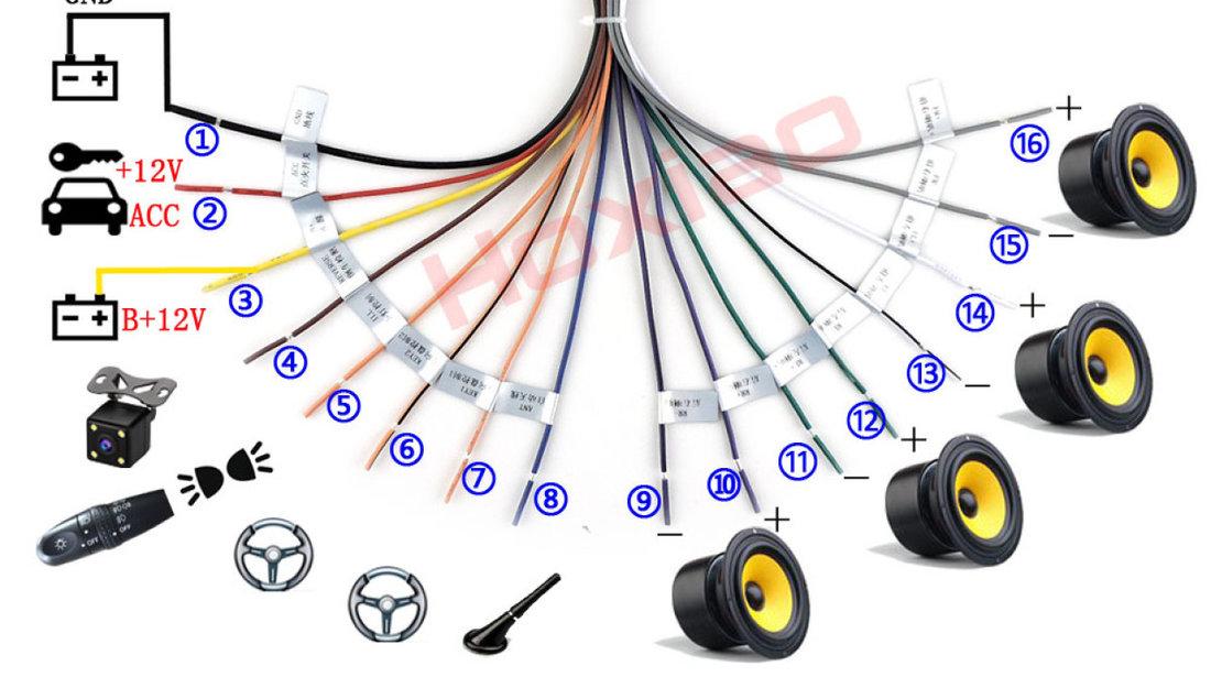 NAVIGATIE CARPAD ANDROID DEDICATA VW BORA ECRAN 7'' USB INTERNET 3G GPS WAZE COMENZI VOLAN