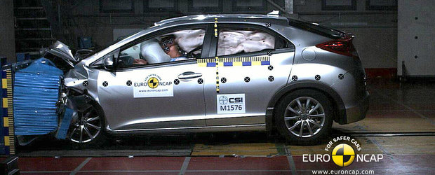 Noul Honda Civic primeste punctaj maxim in testele de siguranta Euro NCAP