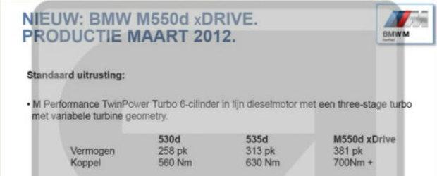OFICIAL: BMW confirma modelul M550d Xdrive si motorul tri-turbo!