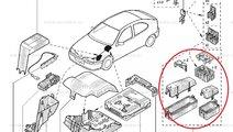 Pachet capace relee usa Renault Scenic, Megane, pr...
