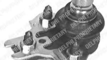 Pivot Articulatie sarcina ghidare VW JETTA II (19E...
