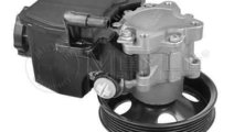 Pompa hidraulica servodirectie MERCEDES-BENZ C-CLA...