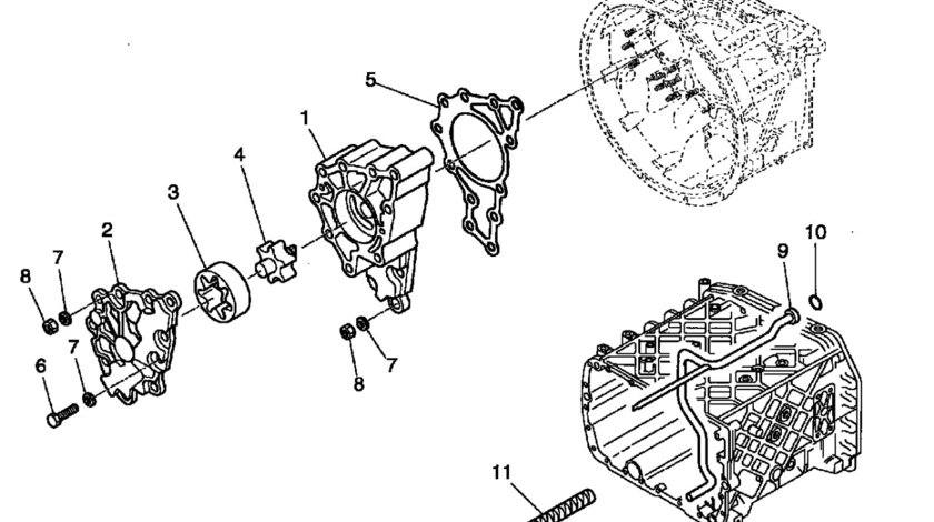 Pompa ulei cutie viteza Magnum (stator si rotor poz.3 si 4) RENAULT TRUCKS 5001842920