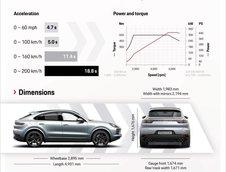Porsche Cayenne S Coupe