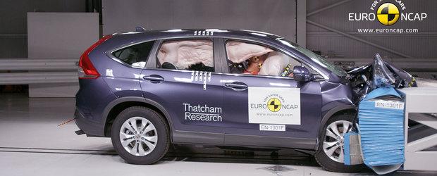 Punctaj maxim pentru Honda CR-V la ultimele teste realizate de Euro NCAP