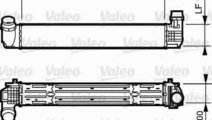 Radiator intercooler RENAULT MEGANE III hatchback ...