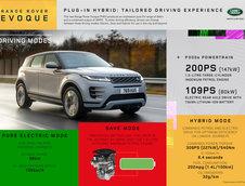 Range Rover Evoque si Land Rover Discovery P300e