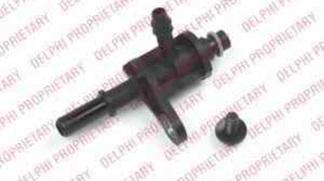 Regulator Pompa Injectie RENAULT CLIO III BR0/1 CR0/1 DELPHI 9109-904
