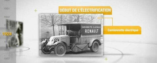 Renault ne arata ce a facut in 115 ani de inventii