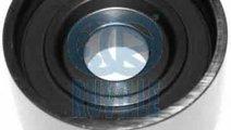 rola intinzator,curea distributie KIA CARENS II (F...