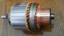 Rotor electromotor logan 1.5 dci euro 3