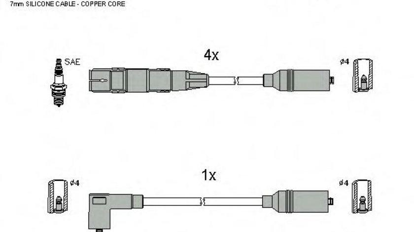 Set cablaj aprindere AUDI A4 (8D2, B5) (1994 - 2001) TESLA T952C piesa NOUA