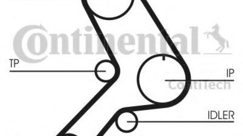 Set curea de distributie ALFA ROMEO 145 (930) (1994 - 2001) CONTITECH CT617K1 produs NOU