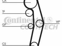 Set curea de distributie AUDI A3 (8L1) Producator CONTITECH CT1028K4