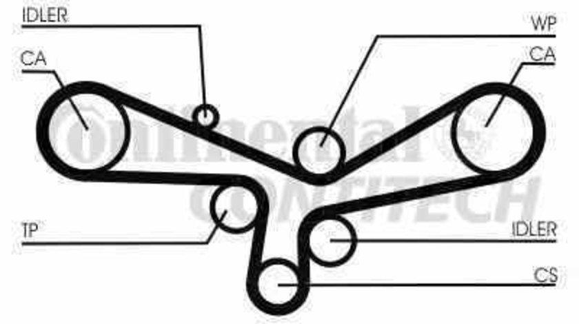 Set curea de distributie AUDI A6 Avant 4B5 C5 CONTITECH CT920K3