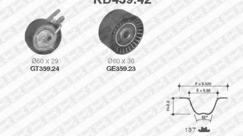Set curea de distributie FIAT SCUDO platou / sasiu (272, 270) (2007 - 2016) SNR KD459.42 produs NOU