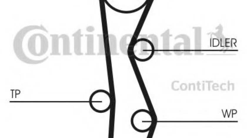 Set curea de distributie HYUNDAI TUCSON (JM) (2004 - 2010) CONTITECH CT1099K2