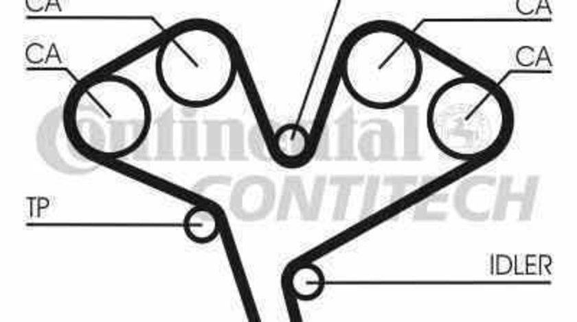 Set curea de distributie OPEL OMEGA B combi 21 22 23 CONTITECH CT884K1