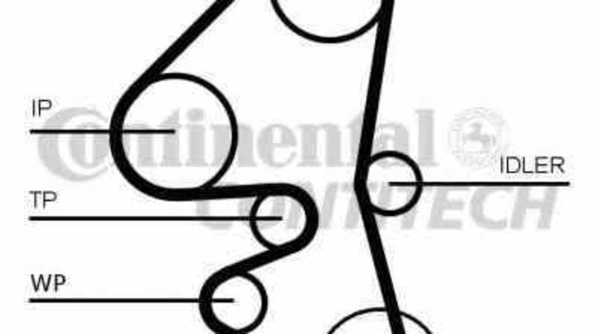 Set curea de distributie PEUGEOT 207 CC (WD_) CONTITECH CT1162K1
