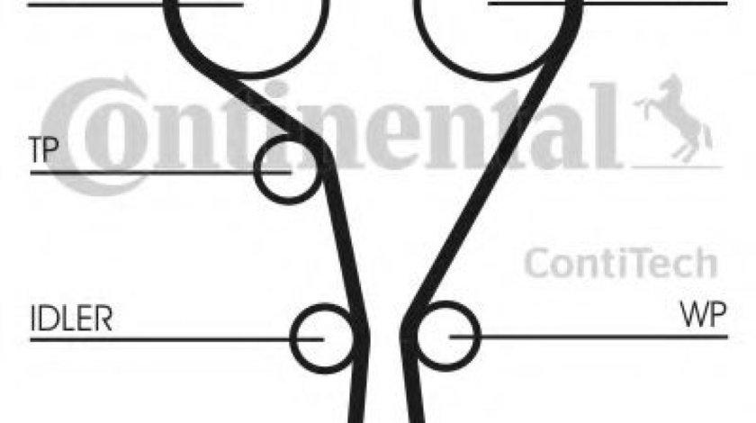 Set curea de distributie RENAULT SCENIC II (JM0/1) (2003 - 2009) CONTITECH CT1130K3 produs NOU