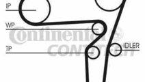 Set curea de distributie SAAB 9-5 (YS3E) CONTITECH...