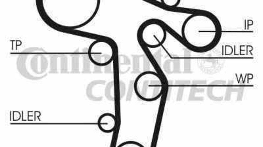 Set curea de distributie VW TRANSPORTER V platou / sasiu 7JD 7JE 7JL 7JY 7JZ 7FD CONTITECH CT1139K2