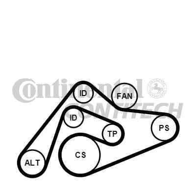 Set curea transmisie cu caneluri VW PASSAT 3B2 CONTITECH 6PK2404K1