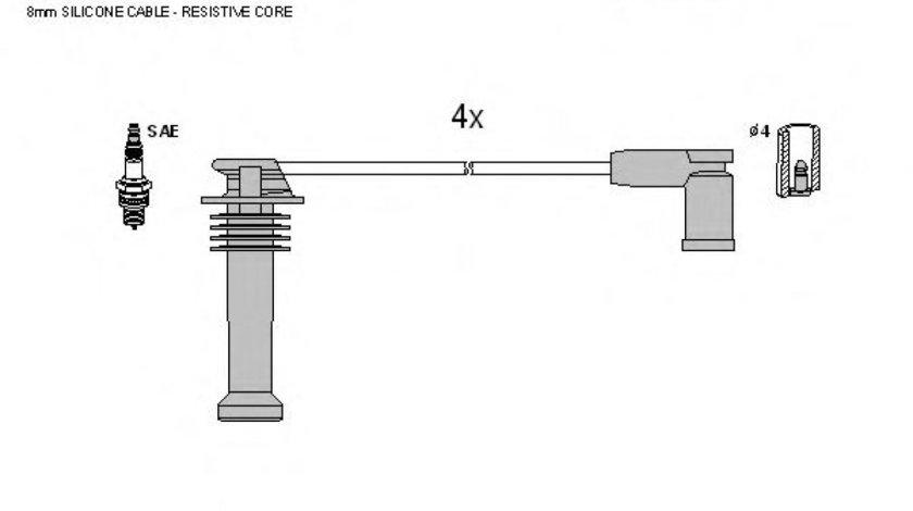 Set fise bujii VOLVO C30 (2006 - 2012) TESLA T500G - produs NOU