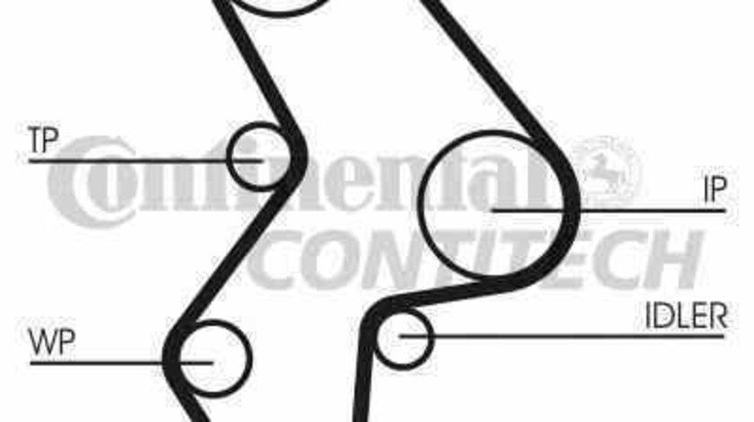 Set pompa apa + curea dintata PEUGEOT BOXER bus 230P CONTITECH CT1061WP1