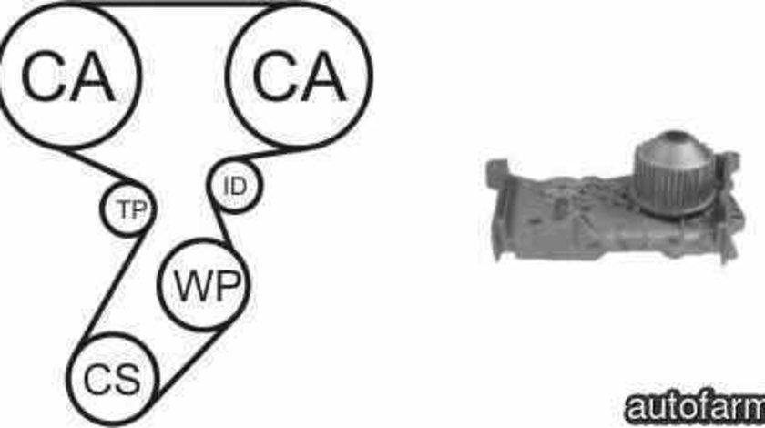 Set pompa apa + curea dintata RENAULT MODUS / GRAND MODUS F/JP0 AIRTEX WPK-164101