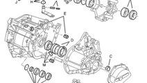 Set reparatie Cutie Viteza tip BE3 Peugeot 307 (po...