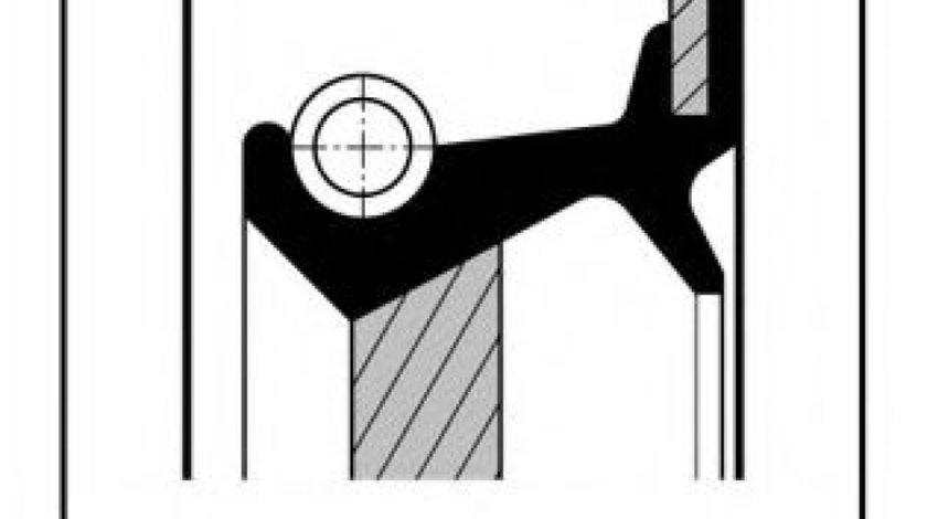 Simering, arbore cotit FIAT GRANDE PUNTO (199) (2005 - 2016) ELRING 290.710 piesa NOUA