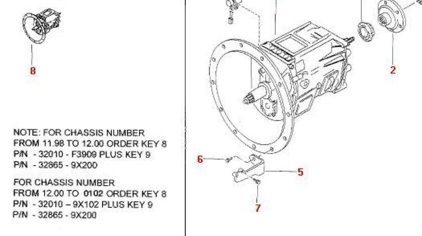Simering cutie viteza spre cardan Nissan Cabstar E (poz.4) NISSAN OE 32136-D8600