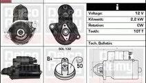Starter AUDI A4 Avant (8ED, B7) (2004 - 2008) DELC...