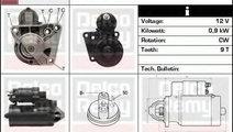 Starter RENAULT CLIO II (BB0/1/2, CB0/1/2) (1998 -...
