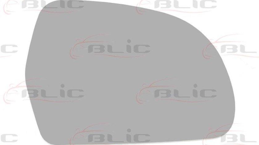 Sticla oglinda dreapta AUDI A6(4F2,C6) producator:BLIC