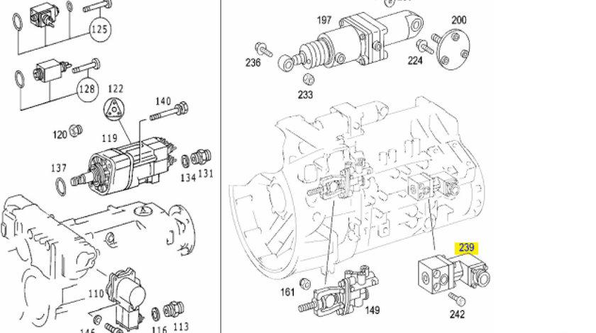 Supapa schimbare 3/2 cutie viteza Mercedes Actros MERCEDES OE A9452600757