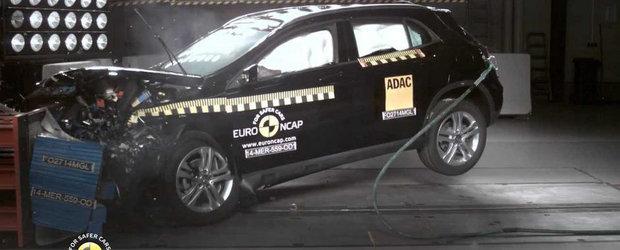 Surprize la EuroNCAP: Doar una din cinci masini a reusit punctajul maxim