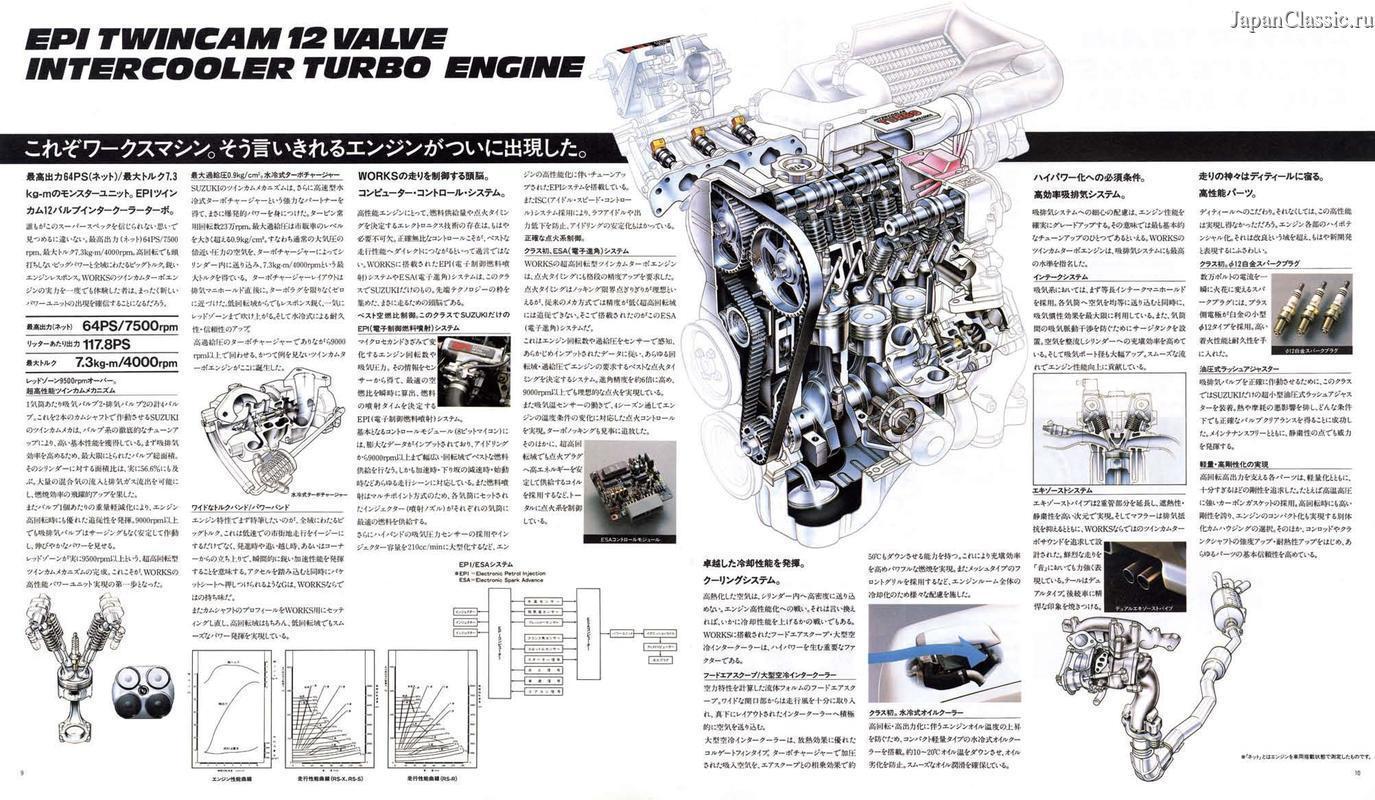 Suzuki Alto Works RS/R - Suzuki Alto Works RS/R