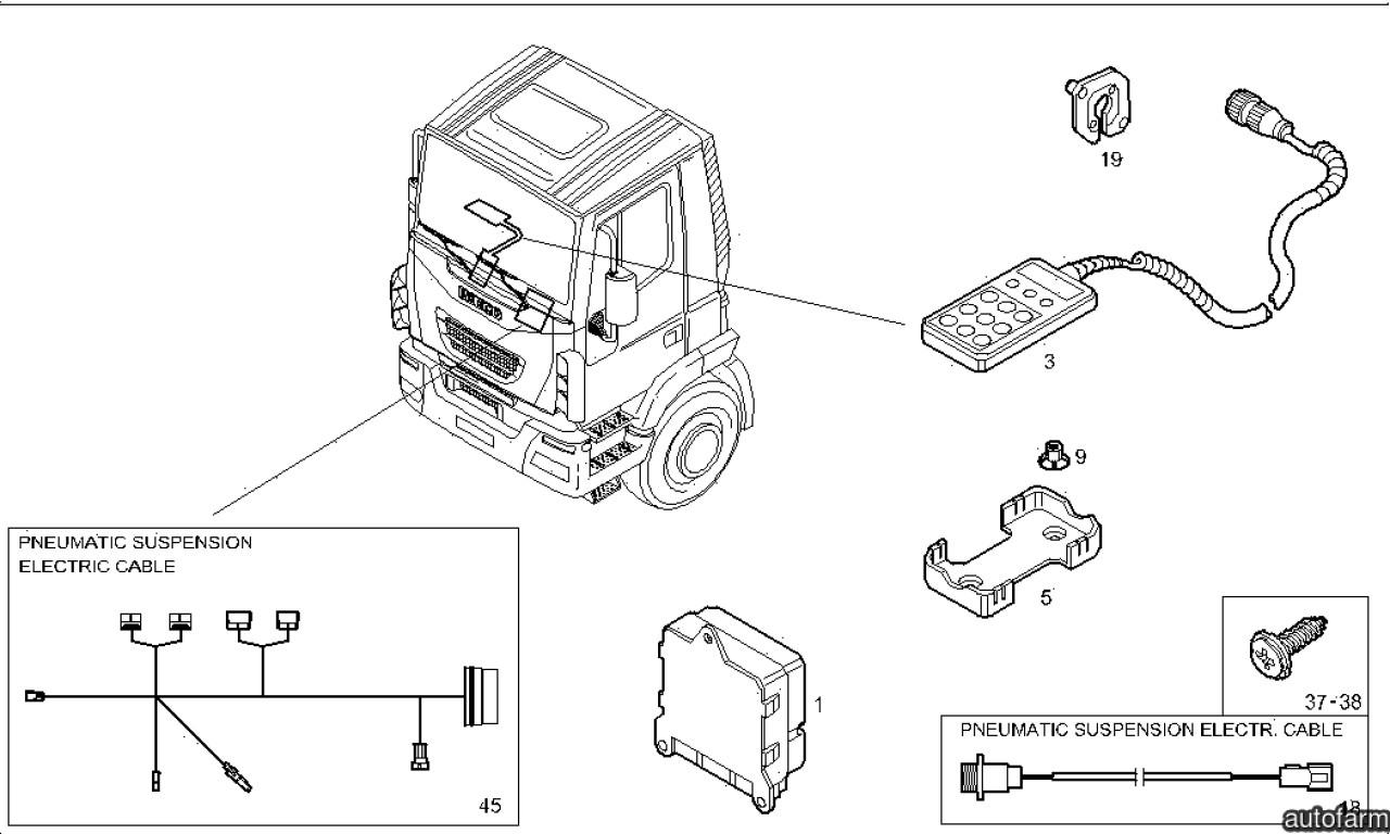 Telecomanda programare,reglare inaltime Iveco Stralis,Daf CF,XF,LF WABCO 41040928