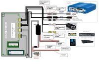 Click image for larger version  Name:adaptor wiring carpc.JPG Views:2964 Size:92.8 KB ID:2225732