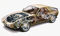 Click image for larger version  Name:porsche_928_s_1983_vue_eclatee[1].jpg Views:39 Size:127.0 KB ID:1607501