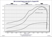 Click image for larger version  Name:GTI 2.0TFSI DYNO.jpg Views:460 Size:145.0 KB ID:2873508