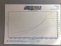 Click image for larger version  Name:dyno1.JPG Views:814 Size:362.6 KB ID:1311648