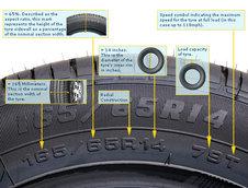 Totul despre anvelopele auto